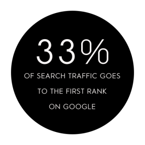 SEO | Search Engine Optimisation